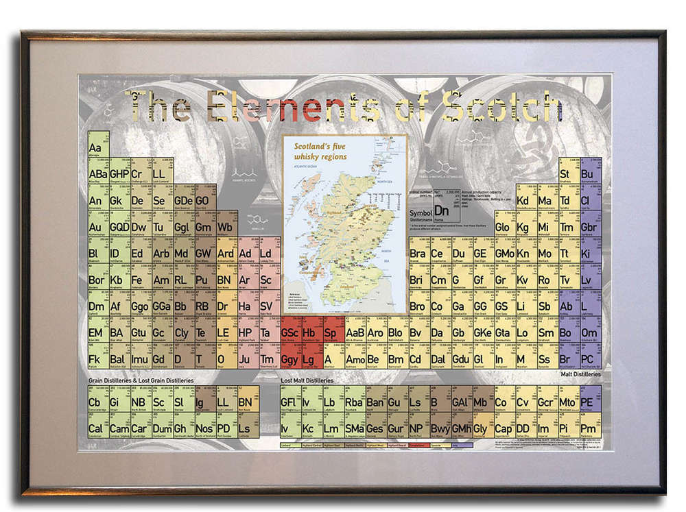 Elements of Scotch - Frame 70x50cm