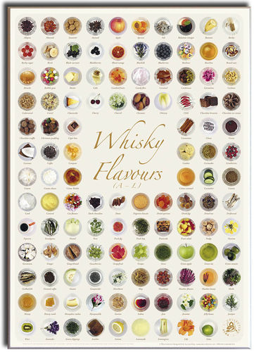 Whisky Flavours Collection 1 - Leinwand 50x70cm