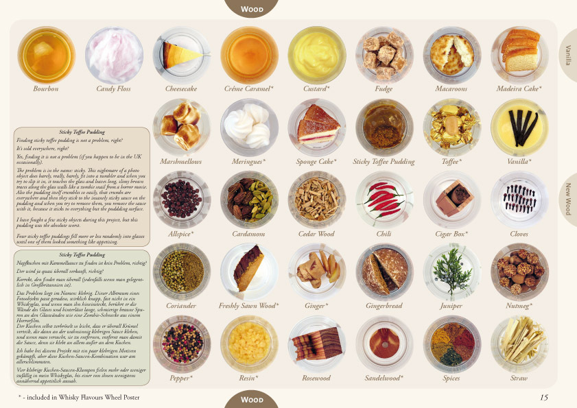 Whisky_Flavours_Booklet_28s_15