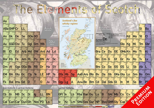 Elements of Scotch - Poster 60x42cm Premium Edition
