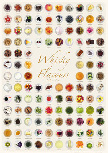 Whisky Flavours Collection - Poster 42x60cm Standard Edition