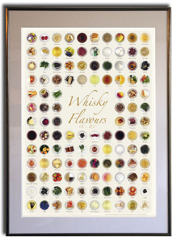 Whisky Flavours Collection 2 - Rahmen 50x70cm